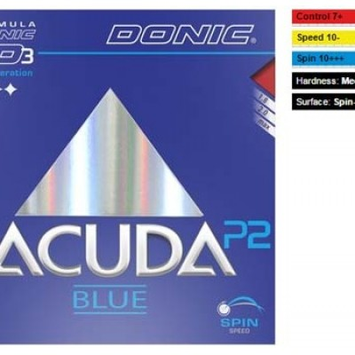 Mặt vợt Donic ACUDA BLUE P2